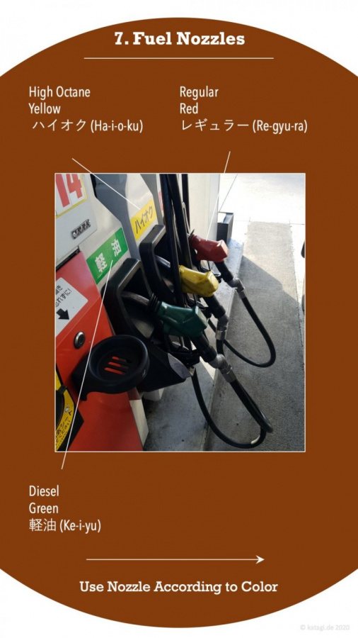 Transportation, Self Service Gas Stations Guide